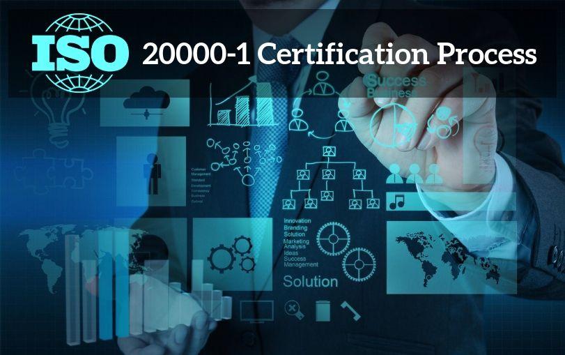 ISO 20000-1 USA